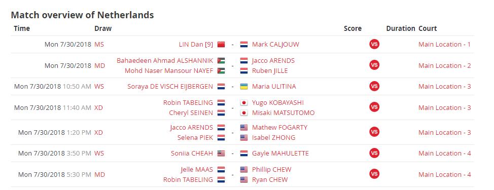WK Badminton 2018 van 30 juli tot en met 5 augustus.